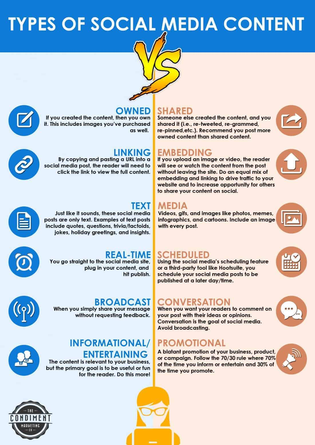different-types-of-social-media-content