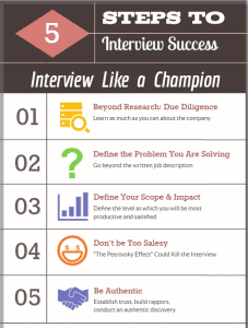 5 steps to interview success