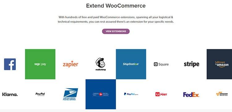 woocommerce integrations