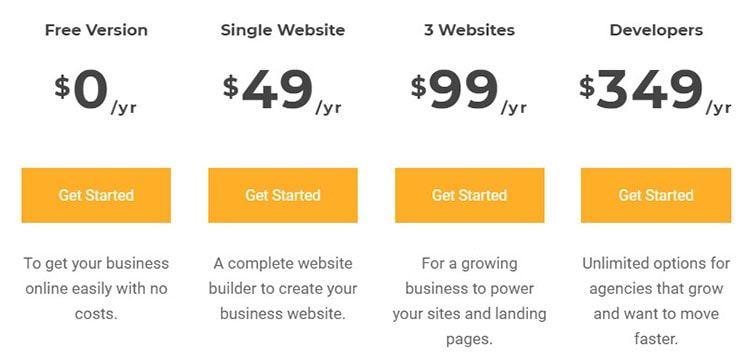 Visual Composer pricing plans.