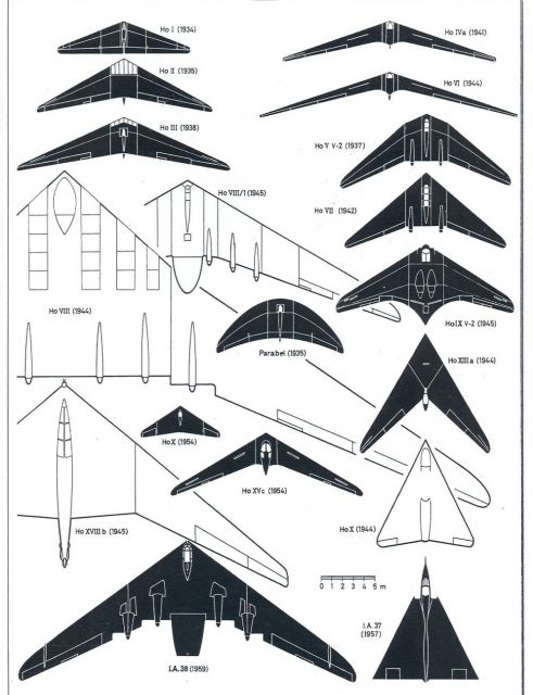 Image result for Horten flying wing and B2