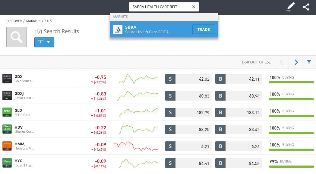 Invest in REITs at eToro