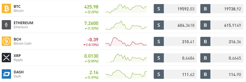 etoro cryptocurrency list