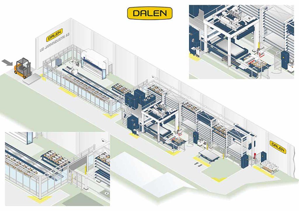 Skissen over viser en CNC-styrt laser og knekkepresse i maskinavdelingen. Før knekking scanner en robot delene, og de får deretter korrekte vinkler i knekkepressen. Mange av de CNC-styrte maskinene kan også kjøres ubemannet på kveld og natt.