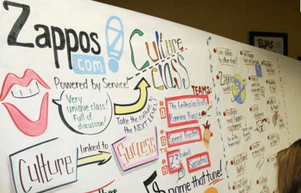 zappos onboarding