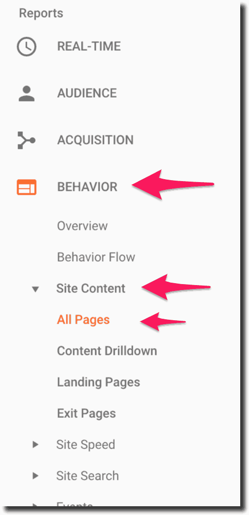 content upgrade ideas with Google Analytics strategy