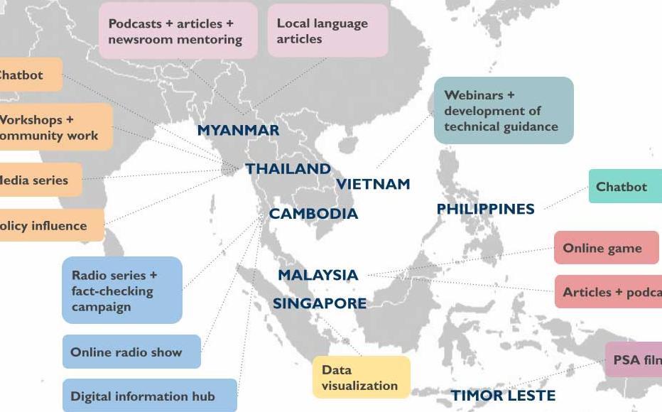 SEA project info sheet