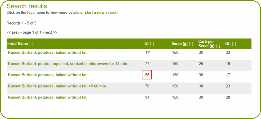 GI search results