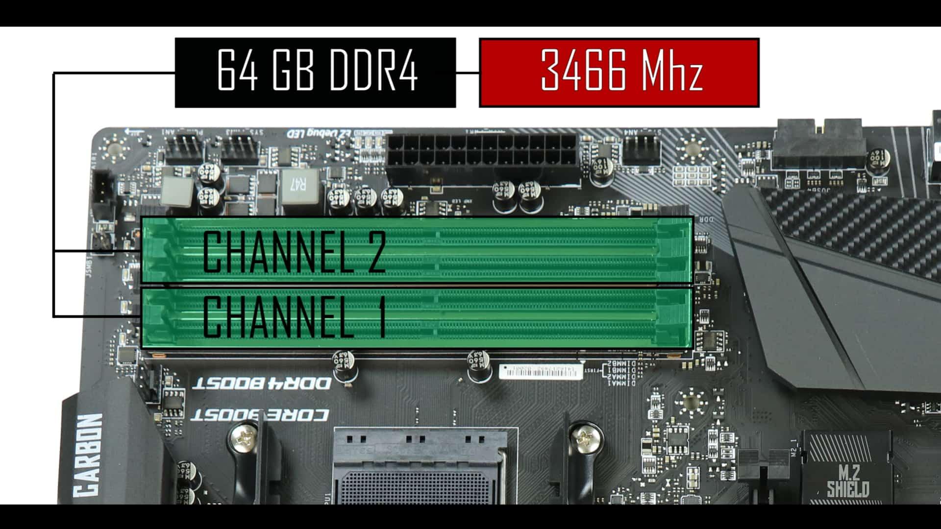 MSI X470 Gaming Pro Carbon RAM