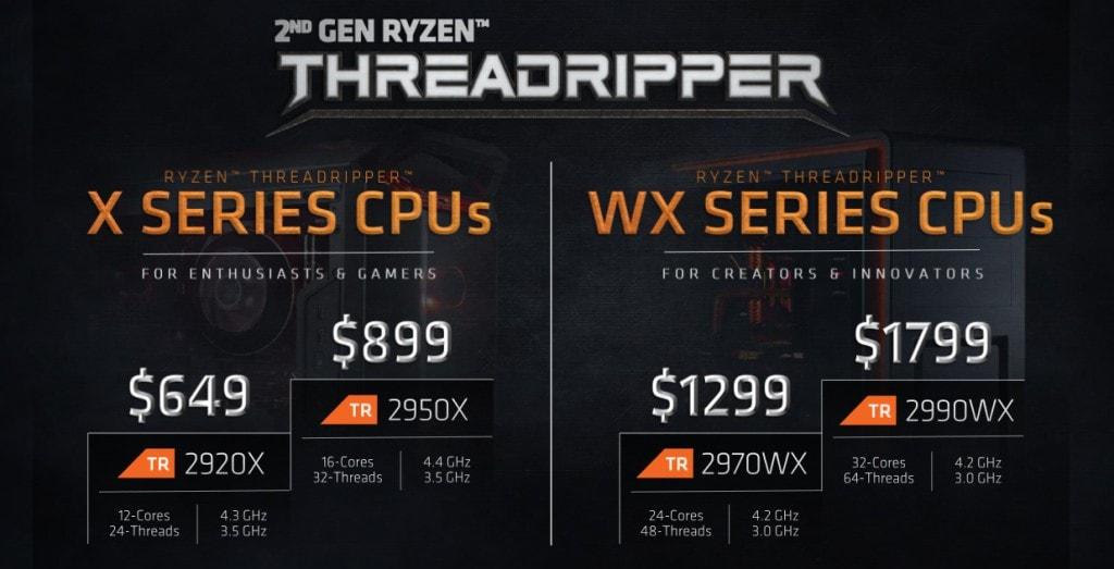 THREADRIPPER WX Series