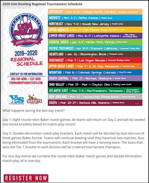 Youth USA Bowling Regional Tournament Schedule