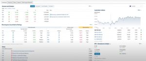 ANZ Standard Trading Platform