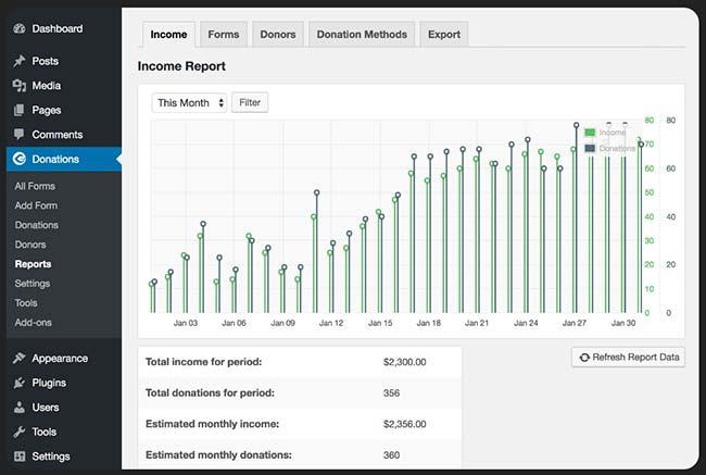 wordpress fundraising plugin