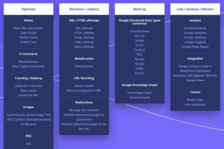 seopress plugin features