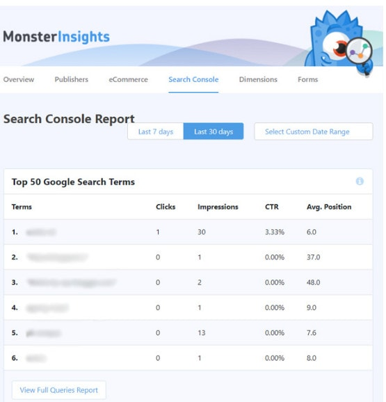 top search terms from wordpress dashboard