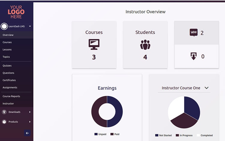 Instructor Overview Page
