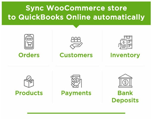WooCommerce Quickbooks Connector review