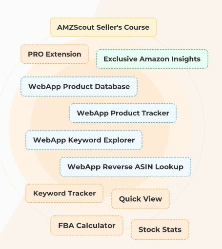 best amazon niche research tool