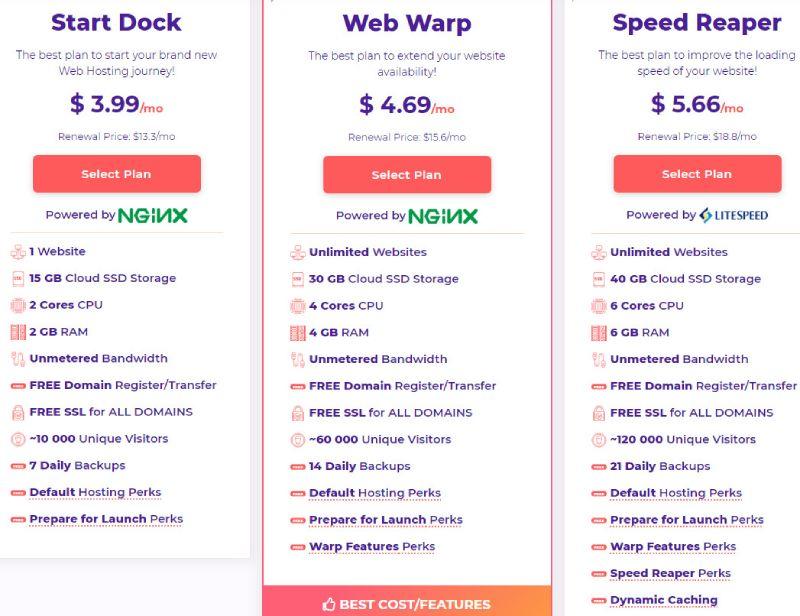 HostArmada WordPress hosting pricing plans.