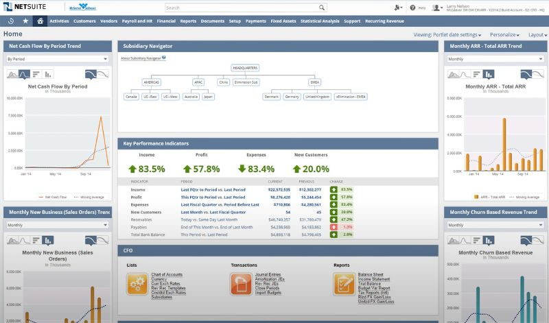 NetSuite dashboard example.
