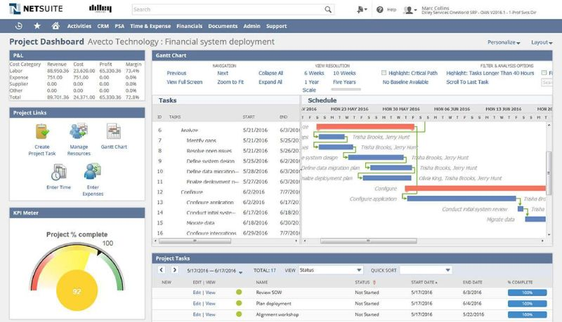 NetSuite SRP review.