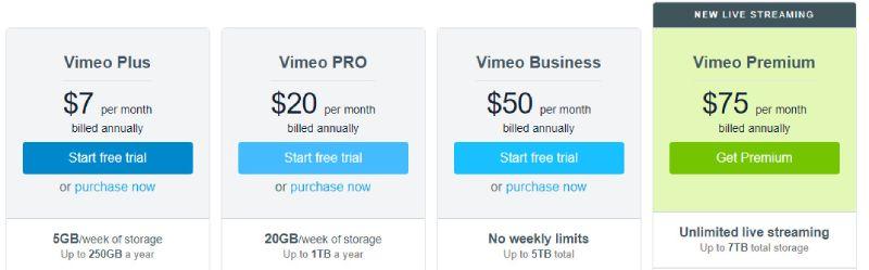 Vimeo pricing plans.
