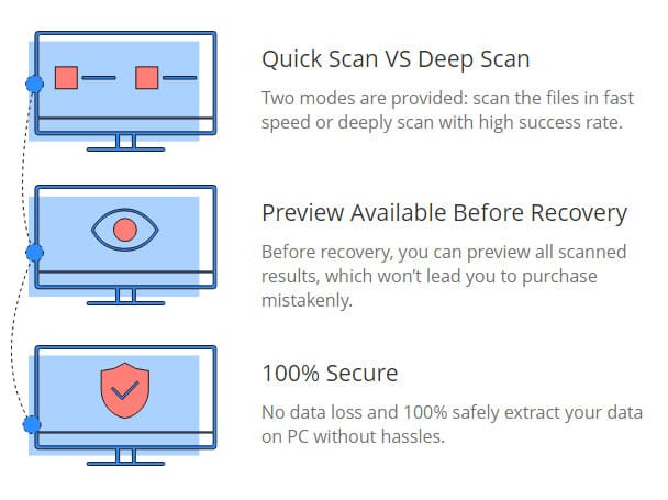 FonePaw Data Recovery advantages and disadvantages.