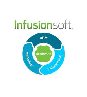 Business Coaching Software Pick: Why We Use Infusionsoft