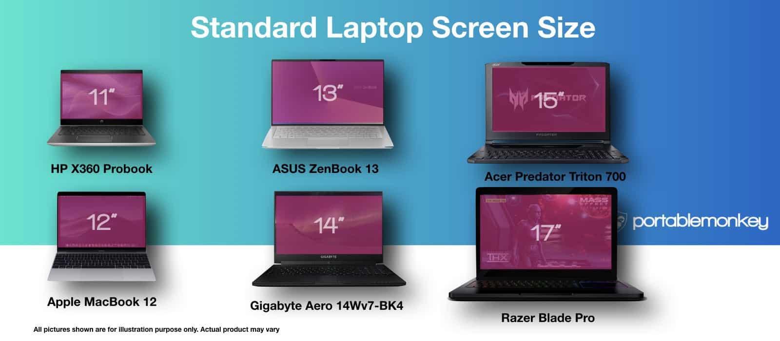 standard laptop screen size.001