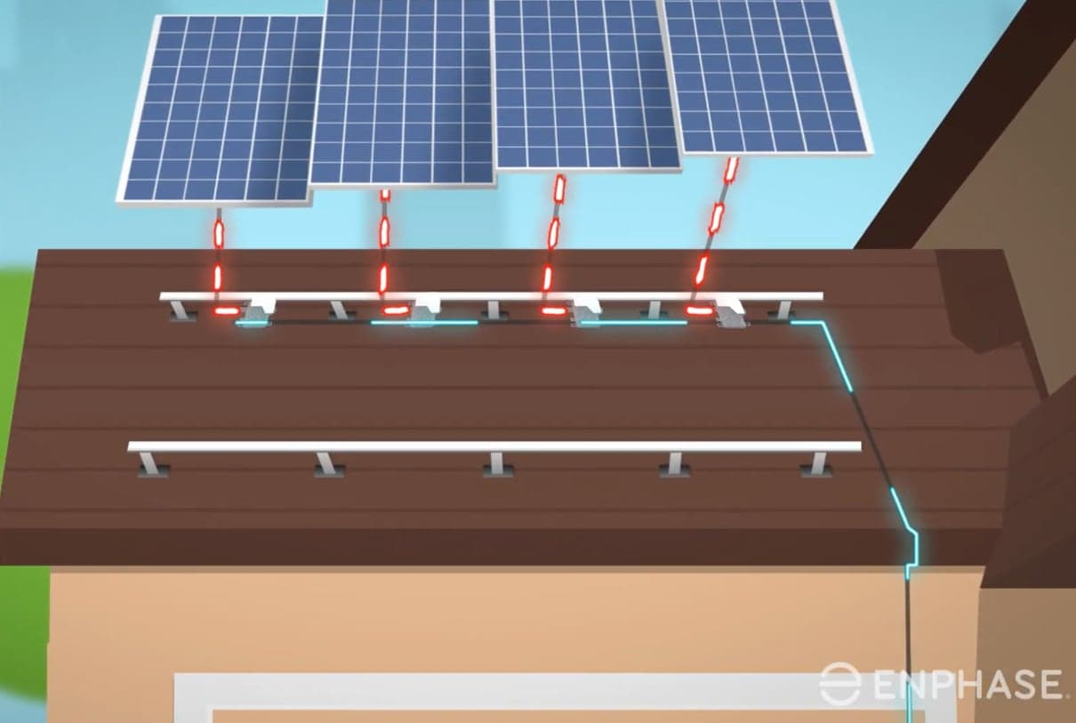 Solar Panel Enphase Inverters inline