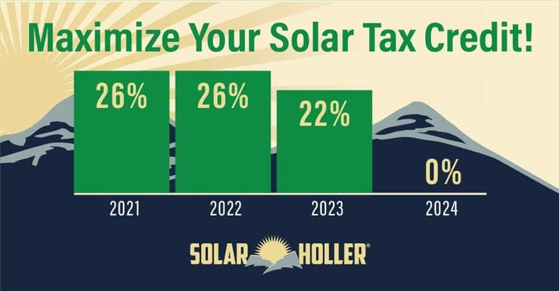 Maximize your Solar Tax chart - 26$ savings in 2021 and 2022. Savings drops to 22% in 2023 and to nothing in 2024