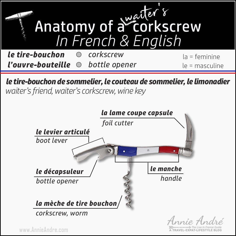 Anatomy of a waiter's corkscrew in English and French