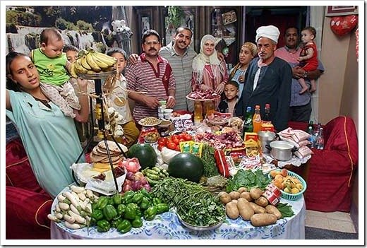 What People Eat In One Week Around The World: Egypt