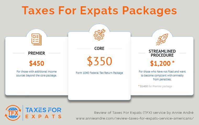 $25 Discount For TaxesForExpats.com