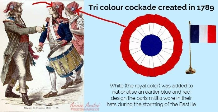 French tricolour cockade is how the French flag got its three colours-tricolour