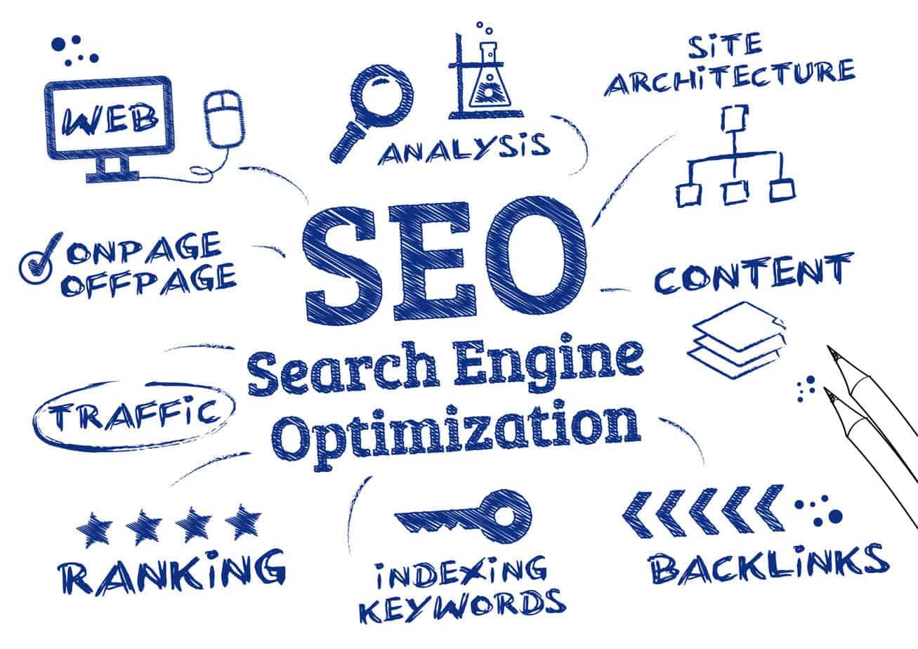 SEO Graphic describing the search engine optimization process