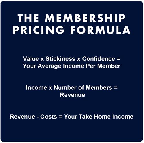 Membership pricing formula in a blue box