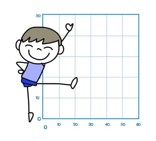 Calcolo percentili e curve di crescita