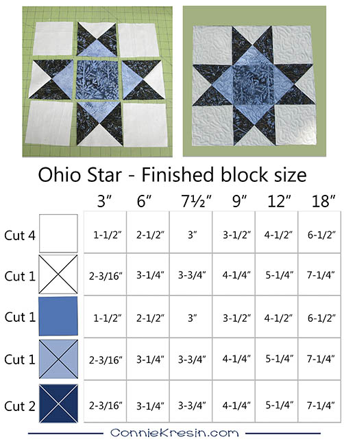 Free quilt pattern River Espresso Ohio Star quilting block sizes
