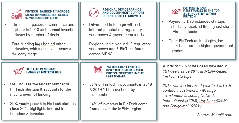 Magnitt, fintech, fintech ventures report