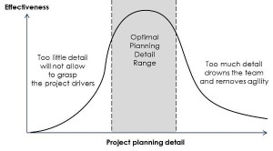 planning_complication_issue