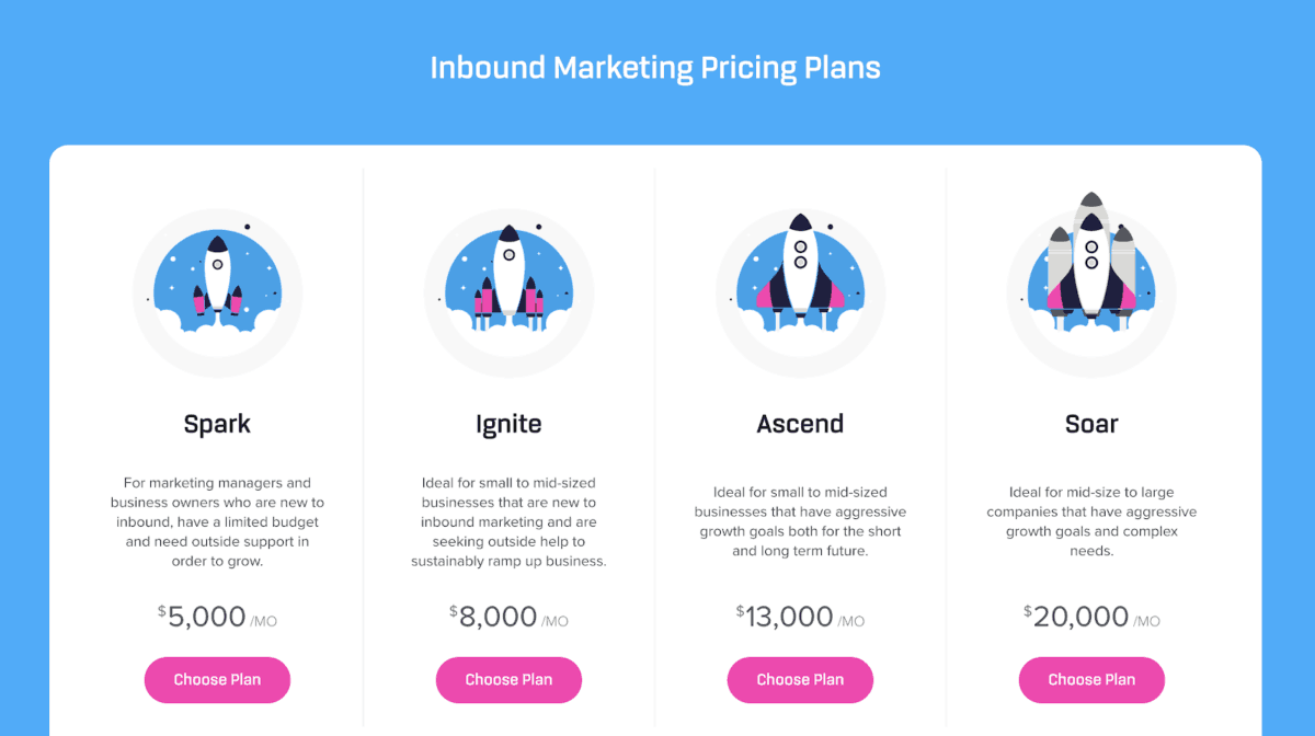 email marketing automation Checking Out Pricing