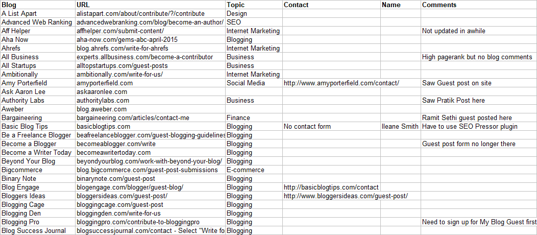 guest blogs spreadsheet with guest post targets