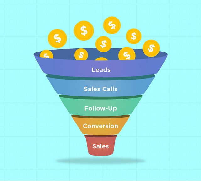 Start a consulting business, build biz ops and marketing funnel assets