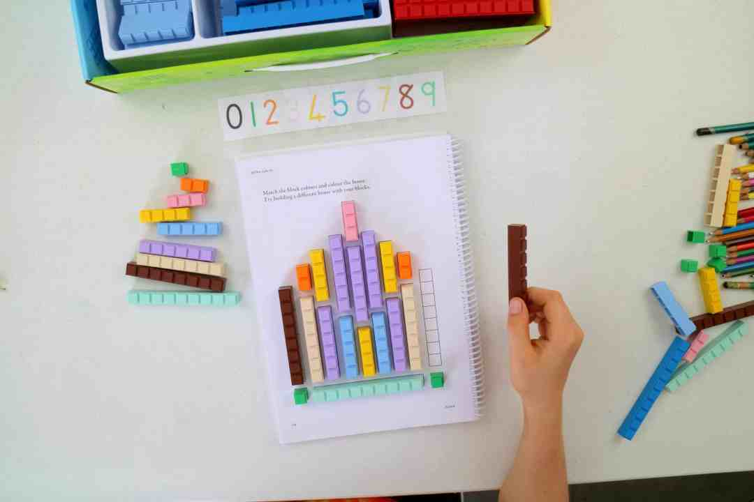 Multisensory learning, Math-U-See