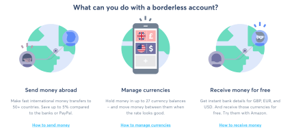 Transferwise Borderless Bank Account