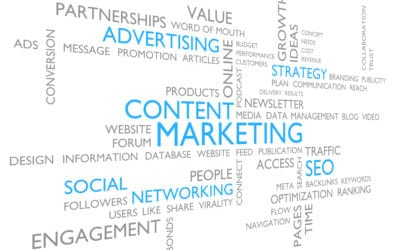 What is Content Marketing & How can it help a business?