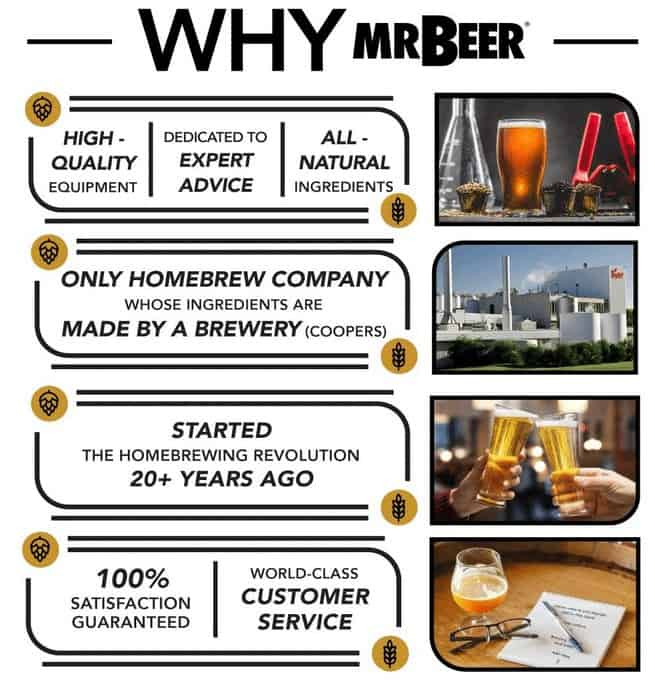 Mr. Beer Positives