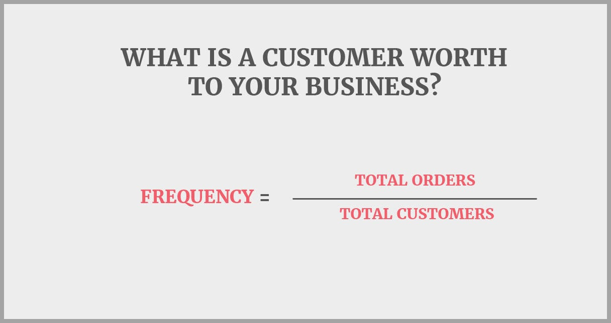 Customer purchase frequency = total orders divided by total customers