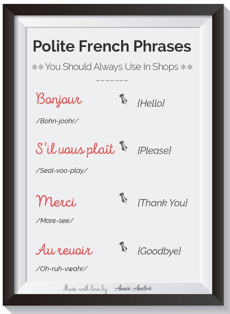 Photo of French phrases you need to use when entering or leaving a shop in France